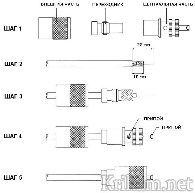 3 2 оптоволоконные каналы и